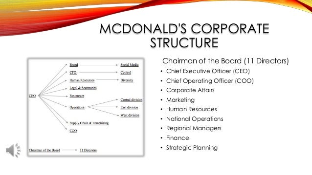 operations management methods at mcdonalds corporation business essay More essay examples on mcdonalds rubric mcdonalds is a well-known fast-food chain and is considered as america's number one fast-food chain - operations management: case 1 module 1 mcdonalds corporation introduction.