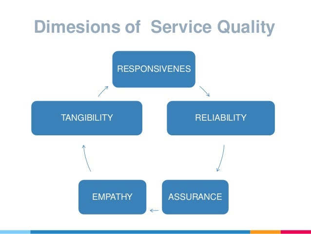 total quality management in hdfc bank