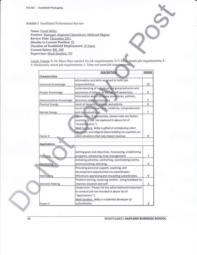 iba assignment The scores page shows your scores for completed assignments as well as your total mastering  what does my instructor see about my assignment work.