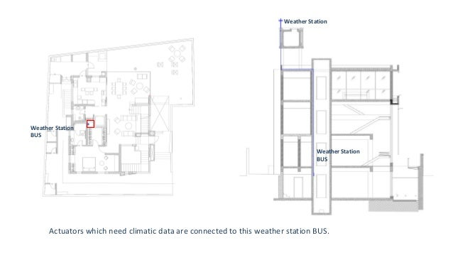 Building Automation: Residence