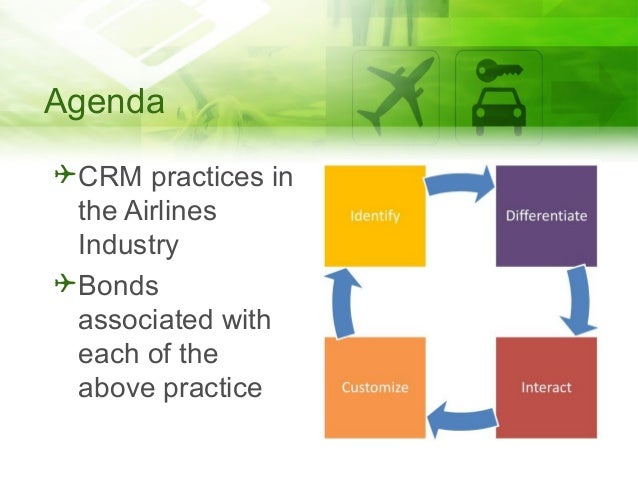 CRM Practices in the Airlines Industry Slide 2