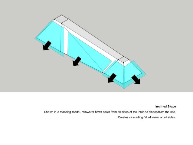 Inclined Slope Shown in a massing model, rainwater flows down from all sides of the inclined slopes from the site. Creates...