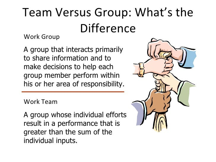 individual behaviour in a group Individual behavior in organization individual and group behavior its much better that you elaborate more its uses and how they differ,how they.