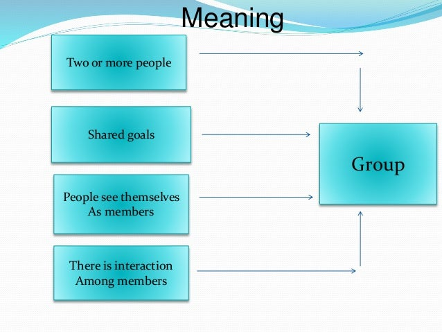 group behaviour meaning Low level of trust in the group, process or facilitator coming from another meeting and still thinking about that content rather than what you might.