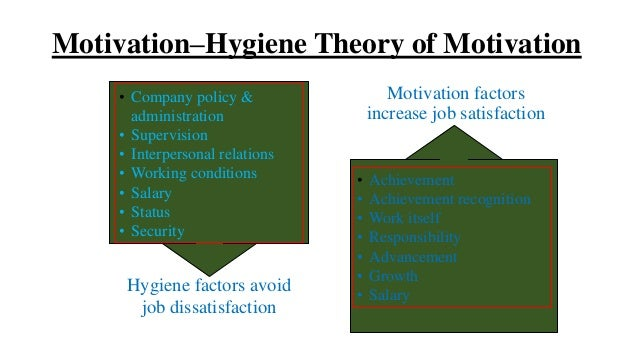 two factor theory of motivation Herzberg proposed the motivation-hygiene theory, also known as the two factor theory (1959) of job satisfaction according to his theory, people.