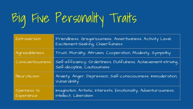 how do big five traits predict work behavior The big five personality traits (openness, conscientiousness, extraversion, agreeableness, and neuroticism) are important traits that seem to be stable and can be generalized to other cultures other important traits for work behavior include self-efficacy, self-esteem, social monitoring, proactive personality, positive and negative affectivity .
