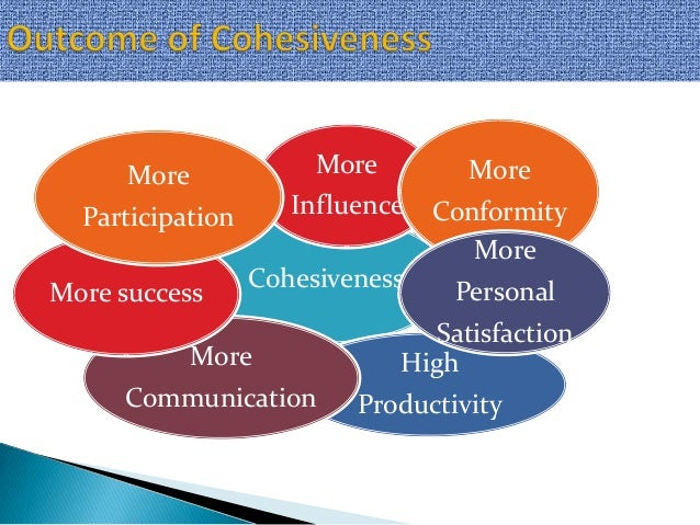 relationship between group cohesiveness
