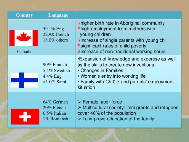 early childhood curriculum in canada  finland and switzerland