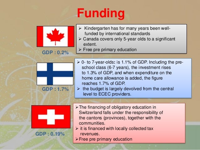 Early Childhood Education And Care Ecec >> Early Childhood Curriculum in Canada, Finland and Switzerland