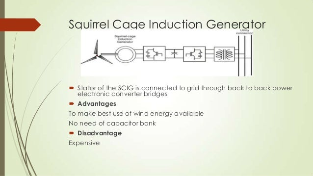 Wind turbine generators 18 squirrel cage induction generator asfbconference2016 Gallery