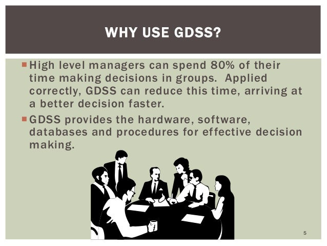 group decision support systems Chapter 2: gaining competitive advantage with dss  specific decision support systems that yield competitive  group decision support systems and communications.