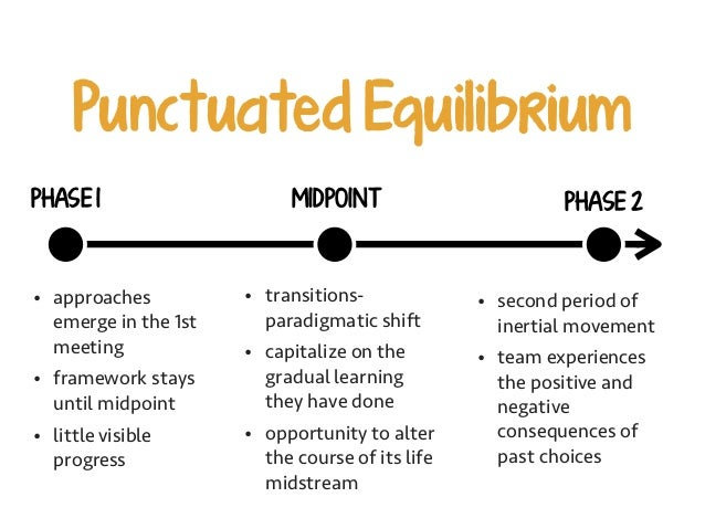 punctuated equilibrium theory Professor frank r baumgartner (university of north carolina) introduces you to the punctuated equilibrium theory (pet) you will find information about the .