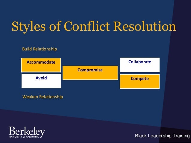 conflict resolution team dynamics final Conflict resolution in work teams  if the team can come back together, final resolution may be achieved by utilizing  team dynamics and conflict resolution.
