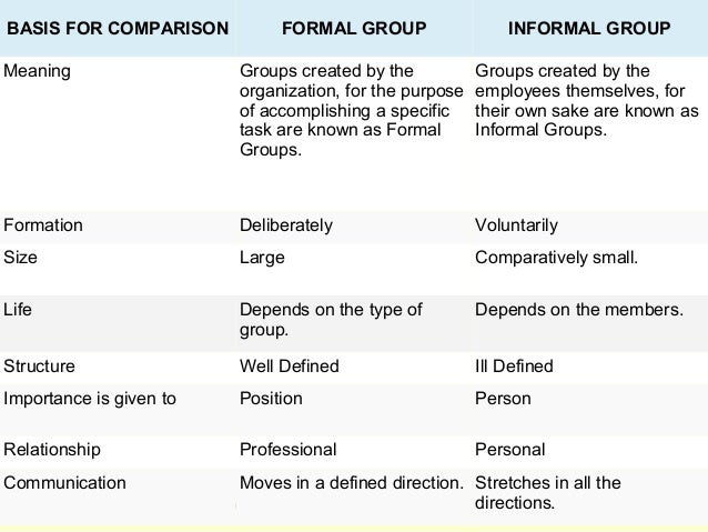 formal group and informal group