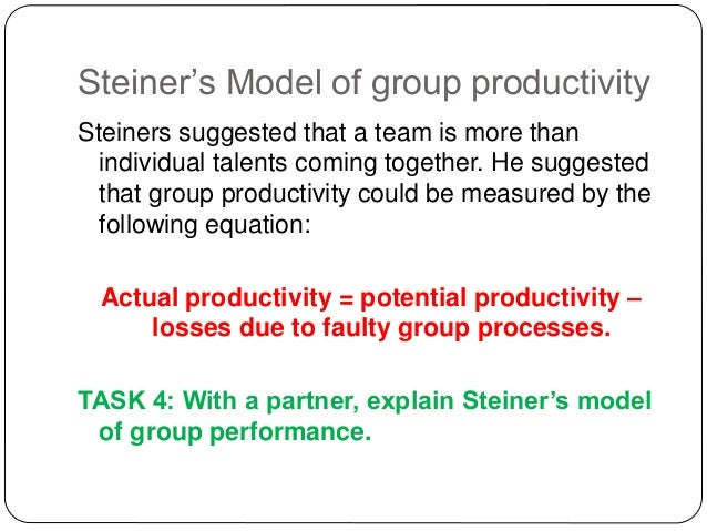 Model Of Group Effectiveness 63