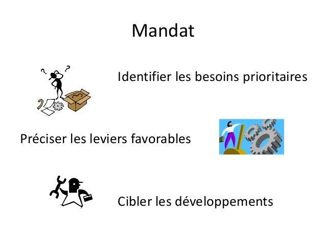 Mandat Identifier les besoins prioritaires Préciser les leviers favorables Cibler les développements