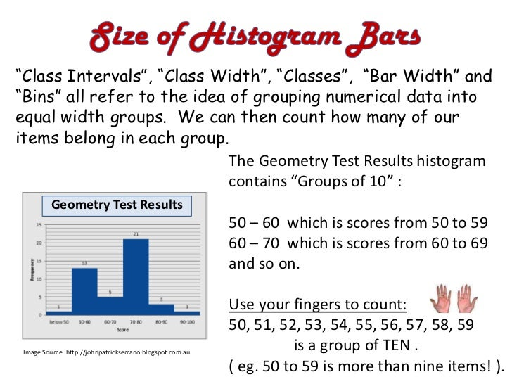 Class interval histograms ccuart Gallery