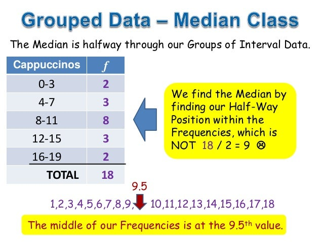 Difference Between Grouped and Ungrouped Data - Video & Lesson ...