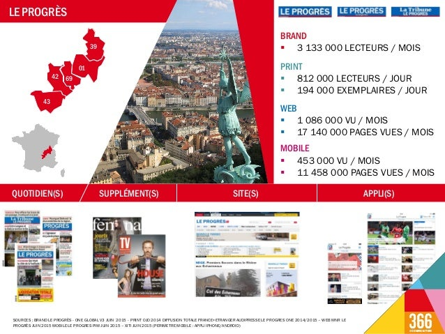 BRAND PRINT WEB MOBILE QUOTIDIEN(S) SUPPLÉMENT(S) SITE(S) APPLI(S) 43 42 69 01 39 SOURCES : BRAND LE PROGRÈS - ONE GLOBAL ...