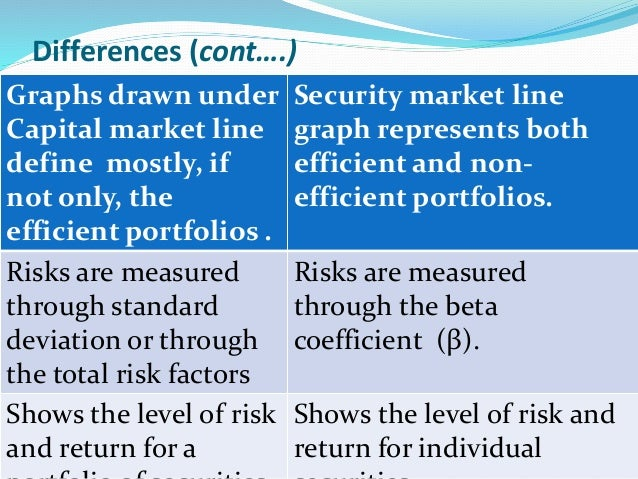 similarities between sml and cml What are the similarities and differences between the cml and sml as models of the risk- return trade-off while the capital asset pricing model (capm) has been widely used to analyze securities and manage portfolios for the past 50 years, it has also been widely criticized as providing too simple a view of risk.