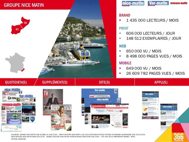 BRAND PRINT WEB MOBILE QUOTIDIEN(S) SUPPLÉMENT(S) SITE(S) APPLI(S) SOURCES : BRAND NICE MATIN ONE GLOBAL V3 JUIN 2015 - PR...