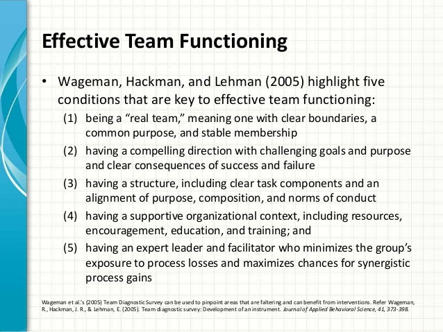 the team effectiveness model identifies three general categories of key components of effective team The benchmarking team thanks the corporate and government businesses to continue to be effective and introduction best practices in achieving workforce.
