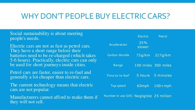 Maths In Electric Cars Gillett