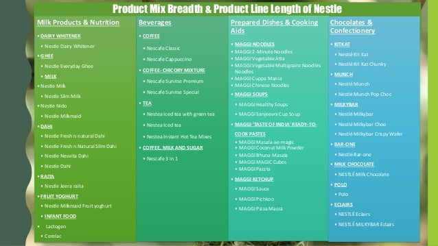 nestle strategies With reference to the nestle case study  such strategies depend on factors that are related to two types of pressures, cost reductions and local responsiveness.