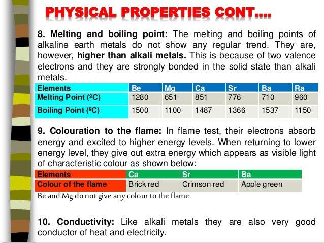 Chemistry of alkaline earth metals manik 10 urtaz Image collections