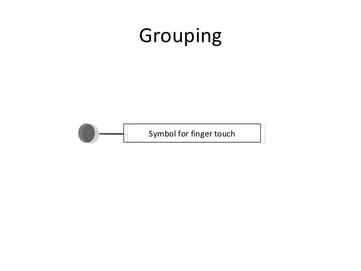 Grouping Symbol for finger touch