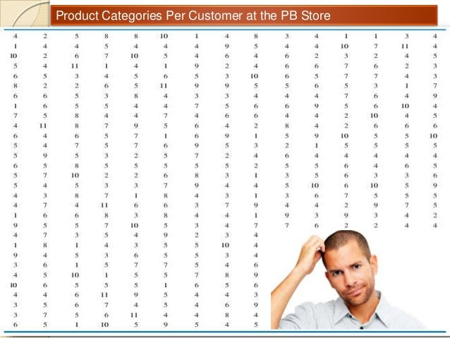 Product Categories Per Customer at the PB Store