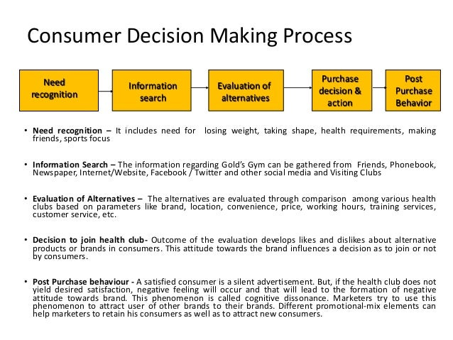 Consumer decision making process in Health care