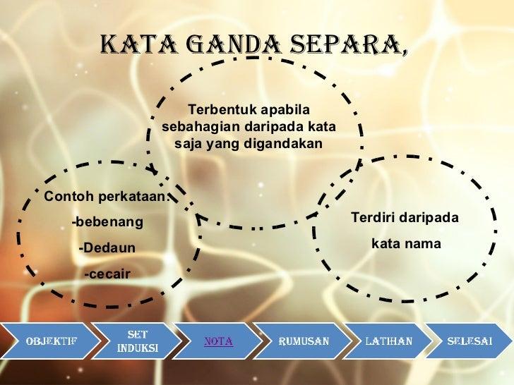 Kata Ganda