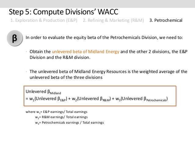 midland cost and equity market risk Midland energy resources, inc cost of  is midland's choice of expected market risk  a firm may have single hurdle rate based on cost of equity or cost.