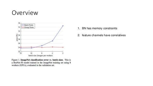 Group normalization Slide 2