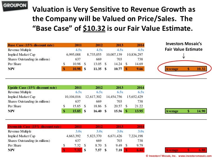 groupon case analysis Groupon case study if i was the ceo of groupon i would make it my main goal to get the business to international my main target obviously, groupon is the frontrunner.