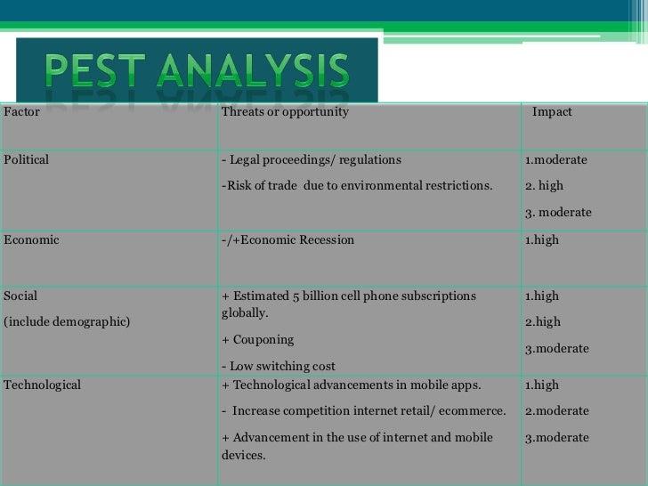 MarketLocation   B B Email Marketing   Groupon Case Study   Market     Imaginative Marketing   WordPress com