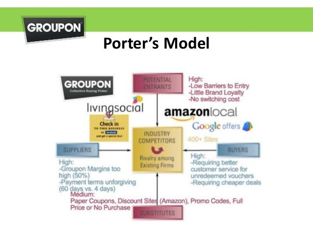 porter five forces of groupon Table: porter's five forces analysis   groupon is a website featuring daily  coupon deals, with the goal of providing merchants better access.