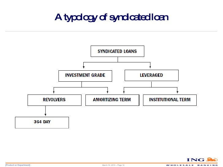 The Syndicated Loan Market