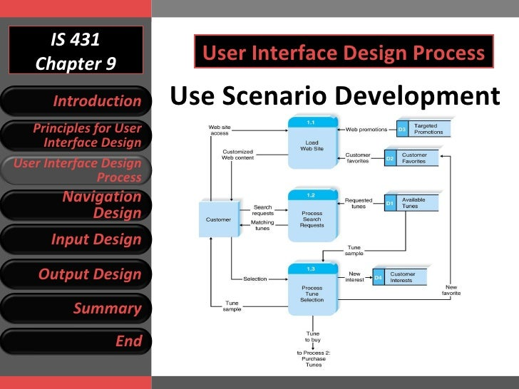 what is a user interface designer