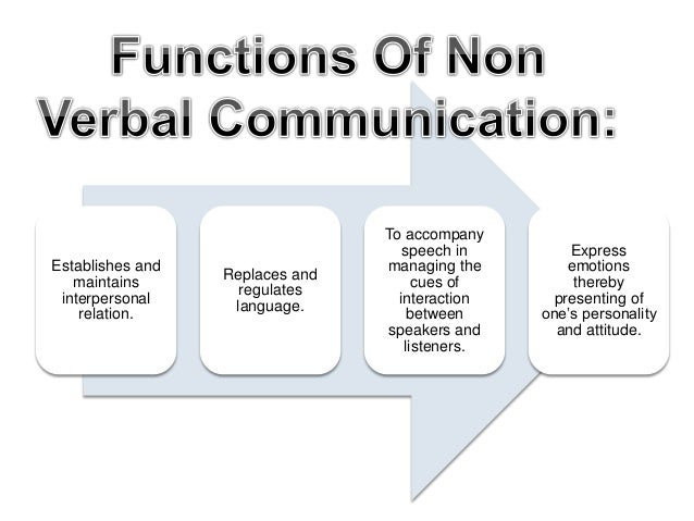 functions of non verbal communications