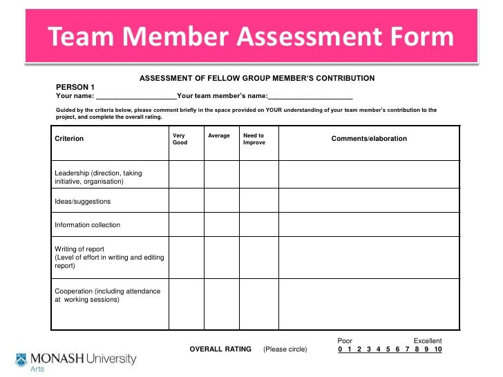 individual contribution to group project Peer assessment refers to any of a variety of approaches where group members are requi red to evaluate other mem- bers of the group on their relative contribution to a project.