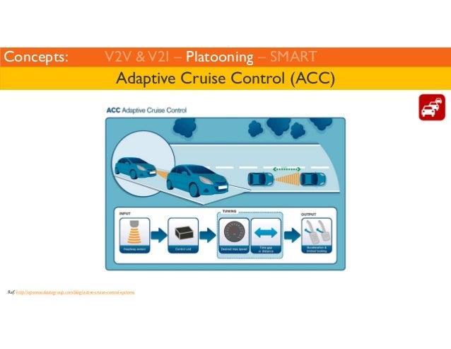 Concepts: V2V  V2I – Platooning – SMART  Adaptive Cruise Control (ACC)  Ref: http://openroadautogroup.com/blog/active-crui...