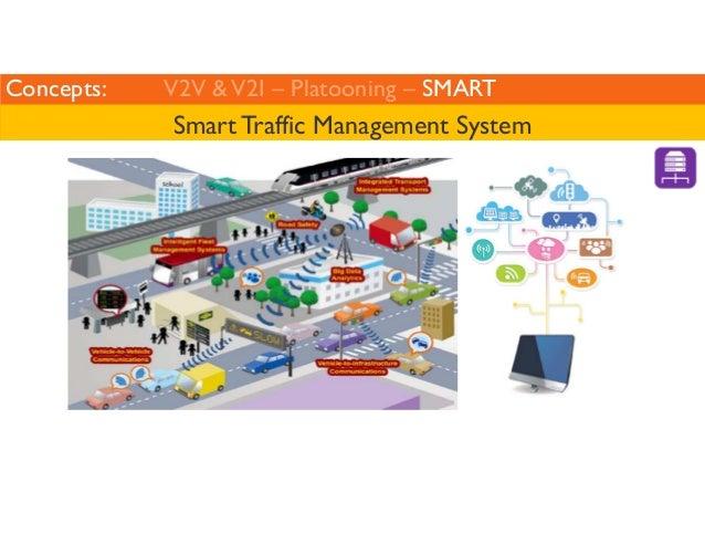 Concepts: V2V  V2I – Platooning – SMART  Smart Traffic Management System