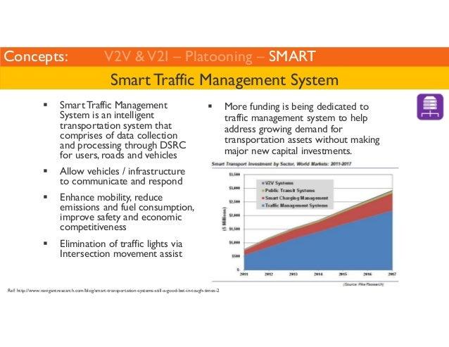 Concepts: V2V  V2I – Platooning – SMART  Smart Traffic Management System   Smart Traffic Management  System is an intellig...