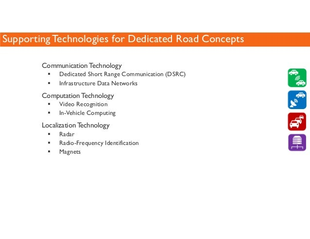 Supporting Technologies for Dedicated Road Concepts  Communication Technology   Dedicated Short Range Communication (DSRC)...