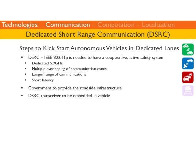 Technologies: Communication – Computation – Localization  Dedicated Short Range Communication (DSRC)  Steps to Kick Start ...