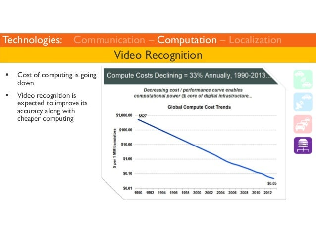 Technologies: Communication – Computation – Localization   Cost of computing is going  down   Video recognition is  expect...