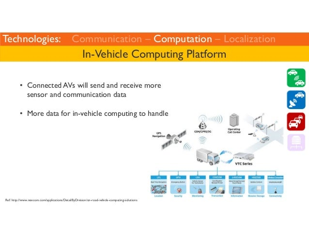 Technologies: Communication – Computation – Localization  In-Vehicle Computing Platform  • Connected AVs will send and rec...