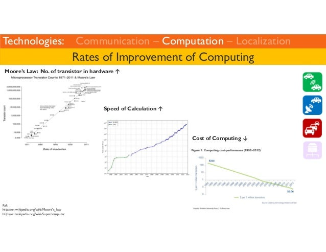 Technologies: Communication – Computation – Localization  Rates of Improvement of Computing  Moore's Law: No. of transisto...